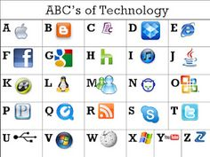 Guess the ABC's of Technology Activity | Connecting the Bots