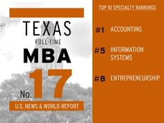 Solid Performance Across the Board in 2016 U.S. News MBA Rankings