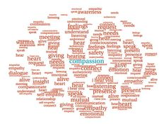 Compassion and empathy are different; compassion leaves us with a sense of well-being, whereas empathy lights up the pain centers in our brains.
