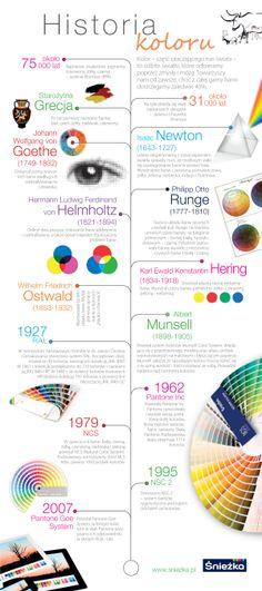 Kolorowy wehikuł czasu -historia koloru. Właściwie dobrany potrafi dodać pozytywnej energii, ułatwia relaks i pomaga zapomnieć o codziennych problemach. Jest narzędziem pracy artystów, projektantów mody, grafików czy architektów. Kolor – zapraszamy w trwającą już sto tysięcy lat podróż po jego historii.