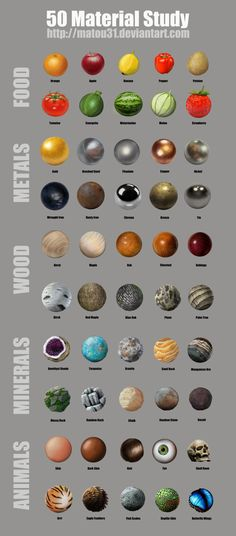 How to Art — 50 Material Study Challenge by Digital Painting Tutorials, Digital Art Tutorial, Art Tutorials, Ipad Art, Drawing Techniques, Drawing Tips, 3d Max Vray, Texture Art, Texture Drawing