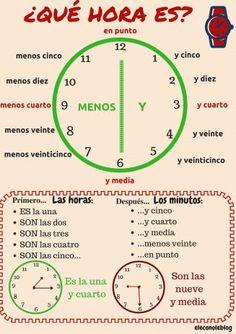 las-horas