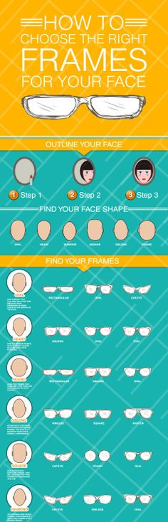 How to choose glasses?