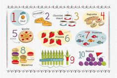 Kids French Number and Food Chart Placemat by kimschwede on Etsy Learn French Fast, Learn To Speak French, Learn Spanish, French Flashcards, French Worksheets, Baguette, Food In French, French Kids, Quiche
