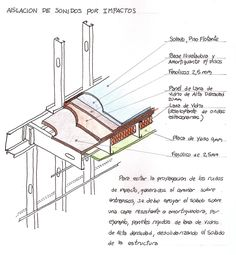 CONSTRUCCIONES: marzo 2011 10 things you should have know before you started the project Steel Deck, Steel Stairs, Steel Framing, Steel Frame Construction, Cove Lighting, Building Concept, Granny Flat, Steel House, Detailed Drawings