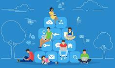 Dünyada 2.3 milyar aktif sosyal medya kullanıcısı var. Peki sosyal medya kullanım alışkanlıkları nasıl ilerliyor? İşte 2017 sosyal medya istatistikleri #socialbusiness #sosyalmedya #socialbusinesstr #pazarlama #marketing #technology #infografik #infographic #socialmedia #stats #business #blog
