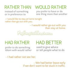 Rather Than, Would Rather, Had Rather, Had Better