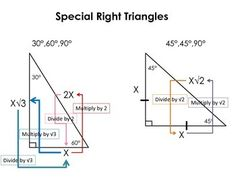 This is a diagram created on power point that shows the relationships between the legs and hypotenuse of special right triangles. Specific relationships are color coded for easy identification.