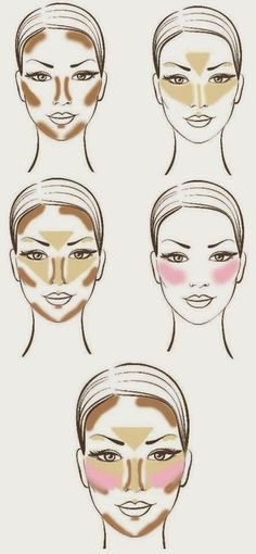¡Contorno e iluminación lo es todo! A la hora de maquillarnos debemos enmarcar nuestro rostro aclarando y oscureciendo ciertas zonas. Sol...