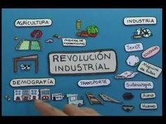 Academia Play presenta su innovador proyecto educativo . Formación, aprendizaje, entretenimiento y educación gratuita en vídeos de 1 a 6 minutos. Academia Pl...