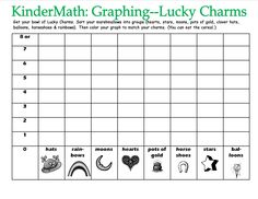 St Patrick's Day. Kindergarten Math. Lucky Charms Graphing.