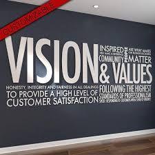 Resultat d'imatges de values wall graphic