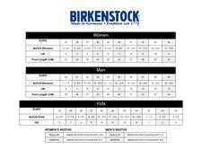 Birkenstock Sizing Chart In 2019 Birkenstock Baby Shoe