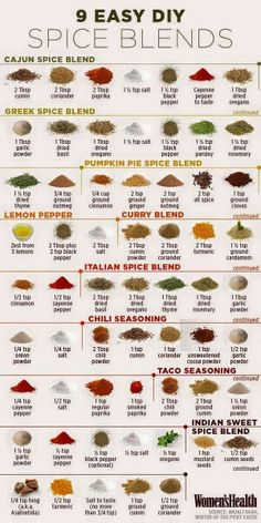 Funny pictures about 9 Easy DIY Spice Blends That Can Help You Lose Weight. Oh, and cool pics about 9 Easy DIY Spice Blends That Can Help You Lose Weight. Also, 9 Easy DIY Spice Blends That Can Help You Lose Weight photos.