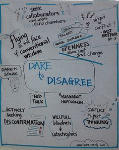 Dare to Disagree, Margaret Heffernan - Graphic Recording by Lynne Cazaly | Flickr - Photo Sharing!