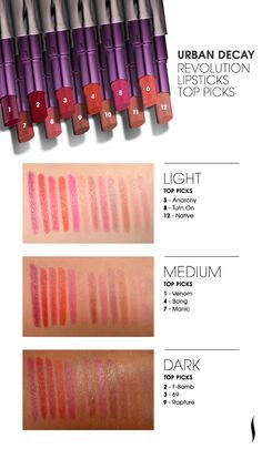 Urban Decay Revolution Lipstick Swatches, Top Picks by Skin Tone.
