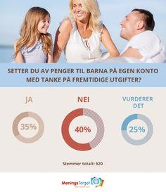Spørreundersøkelser på nett: Sparer du penger til barna?