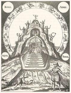 Hermes Trimegistus. Cave of the Ancients. Secretum Secretorum. 1140.