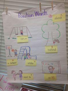 charts for kindergarten Positional Words Kindergarten, Kindergarten Anchor Charts, Math Anchor Charts, Kindergarten Science, Preschool Learning, Kindergarten Worksheets, Kindergarten Classroom, Classroom Activities, Activities For Kids