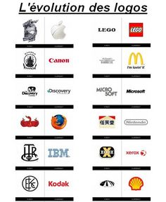 evolution logos