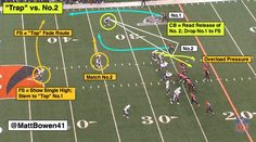 NFL 101: Introducing Trap Coverage | Bleacher Report
