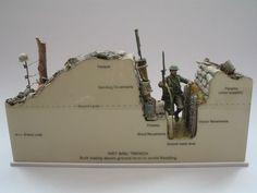 British trench cutaway