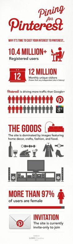 Pinterest #Infographic | Propel Marketing