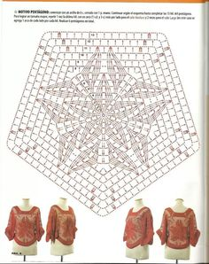 Motivo pentagonal 2