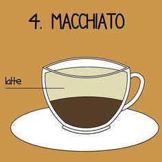 Ingredienti: caffè schiuma di latte. Ecco il caffè macchiato la massima espressione del mix latte e caffè. A voi piace o siete fedeli all'espresso? e lo volete macchiato caldo o freddo? #ilcaffedellunedi #macchiato #caffemacchiato #Italiancoffee #coffee #goodmorning #monday #mondaymorning #MondayBlues #chibencomincia #morningcoffee #beverage #breakfast #wakeup #wakemeup #thedayafter #cafépingado #café #espresso #milk #latte