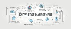 Knowledge Management - National Facility Solutions
