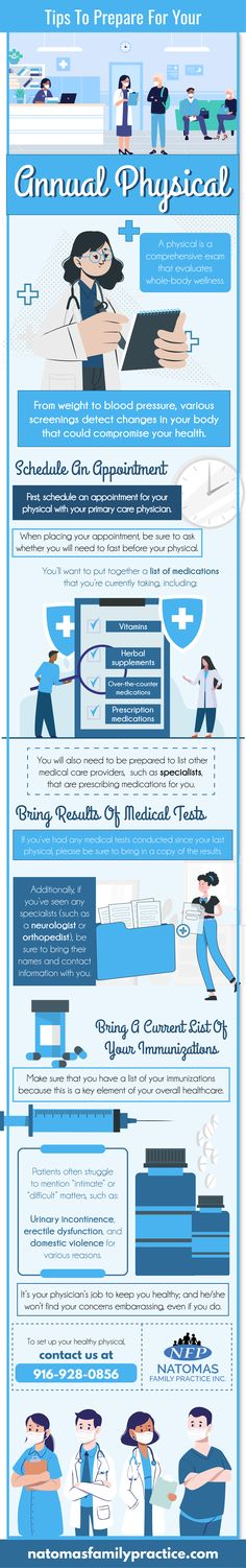 Here are some tips to prepare for your Annual Physical Exam! Womens Health Care, Care For All, Family Practice, Urgent Care, Physician Assistant, Stubborn Fat, Nurse Practitioner, Medical Care, Medical Conditions