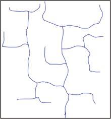 Drainage system (geomorphology) - Wikipedia