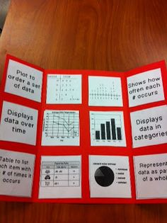 Hodges Herald: Types of Graphs Foldable