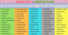 Some adjectives go with certain prepositions. There is no real pattern - you need to learn them as you meet them.