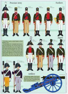Fanteria e artiglieria prussiana