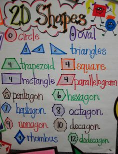 This 2D shapes chart would be great to display in your classroom when you are teaching these shapes! This way your students wouldn't have to ask you how many sides a pentagon has...they can just look at the chart! 5159