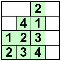 Number Logic Puzzles: 21243 - Bricks size 4