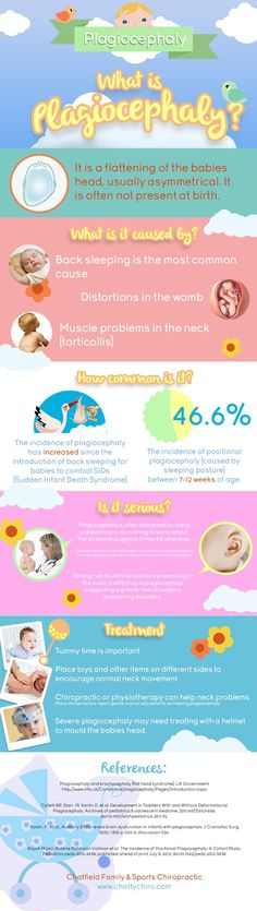 Plagiocephaly is a common condition affecting babies where their head deforms and takes on a asymmetrical shape.  Often thought of as being nothing to worry about by Doctors, research is beginning to suggest that plagiocephaly is associated with developmental delay.  To increase awareness of the condition we have produced this infographic.  Feel free to share …