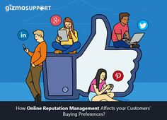 Online reputation management has an important role to play in your business. Discover how it influences your customers' buying preferences. #OnlineReputationManagement #OmniChannelCustomerExperience #SocialMediaManagement #OmniChannelSupport