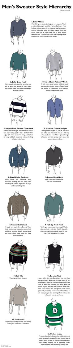 The Men's Sweater Style Hierarchy // urban men // mens fashion // mens wear // mens watches // mens accessories // casual men // mens style // watches // urban living // gift ideas for him // gift ideas for men // quotes Mens Fashion Sweaters, Sweater Fashion, Men Sweater, Hockey Sweater, Der Gentleman, Gentleman Style, Basic Fashion, Man Fashion, Style Fashion