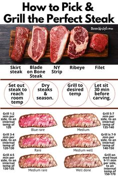 How to Grill the Perfect Steak Meat Temperature Divine Lifestyle Grilled Steak Recipes, Grilled Meat, Grilling Recipes, Meat Recipes, Cooking Recipes, Catering Recipes, Grilled Veggies, Grilled Chicken, Chicken Recipes