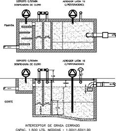 Septic Tank Size, Septic Tank Design, Septic Tank Systems, Plumbing Drawing, Sewage System, Water Systems, Designs To Draw, Architecture Design, Construction