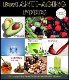 Here are Top 9 Anti-Aging Foods. Slow down skin aging naturally and fade wrinkles by making smarter food choices! Avocado* blueberries* green tea* kale* watermelon* olive oil* nuts* flaxseeds and cocoa are great choices. Follow a diet rich in antioxidants! Read this article for more natural tips for skin aging and wrinkles: #AvocadoMask