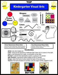 Art Department / Kindergarten Visual Arts Curriculum