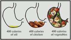 veggies it is!