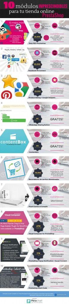 infografia-modulos-prestashop