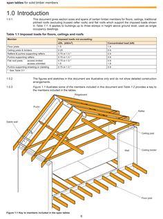 11 best construction details images yahoo search yahoo images rh pinterest com