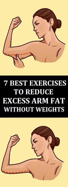 Excess fat on the arms is a big problem which can ruin your self-esteem and make you feel unpleasant in shirts or sleeveless dresses