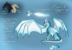 Finally doing a reference sheet for Deepsea lol My OC from Wings of Fire Dragon Name: DeepSea Female Tribe: Nightwing/Seawing Hybrid Her fathe. Wings Of Fire Dragons, Got Dragons, Fantasy Dragon, Fantasy Art, Dragon Artwork, Dragon Drawings, Manga Dragon, Fire Art, Illustrations