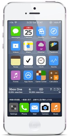 Flat RSS Widget HD – FlatIconsを使ってiPhone 5をフラットデザインにするテーマ